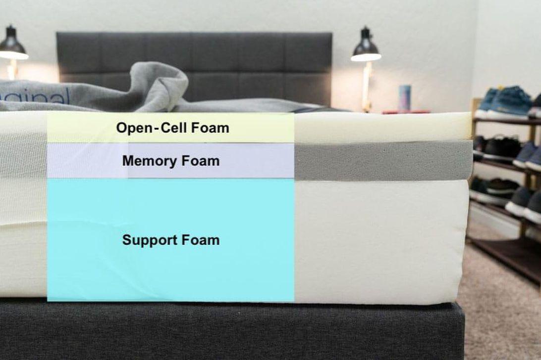casper-original-mattress-review-construction-1